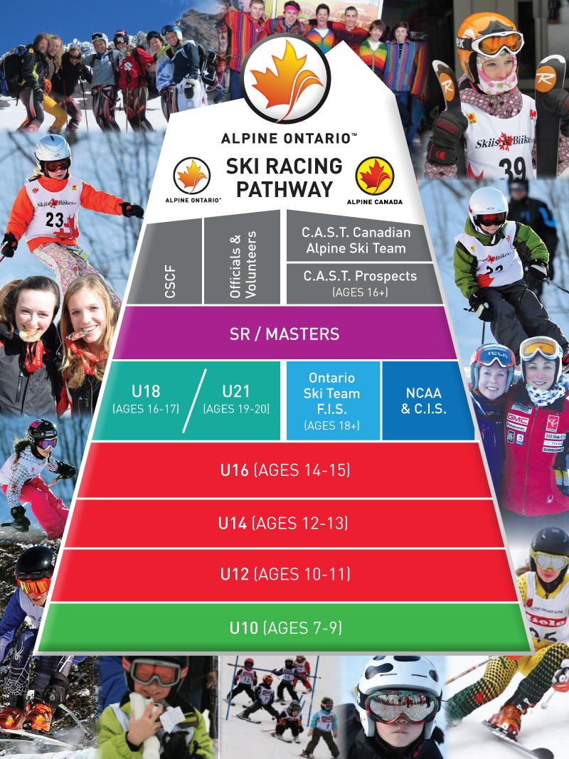 Pathways2012web1